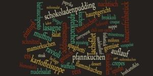 Wortwolke kulinarischer Stichwörter und Kategorien